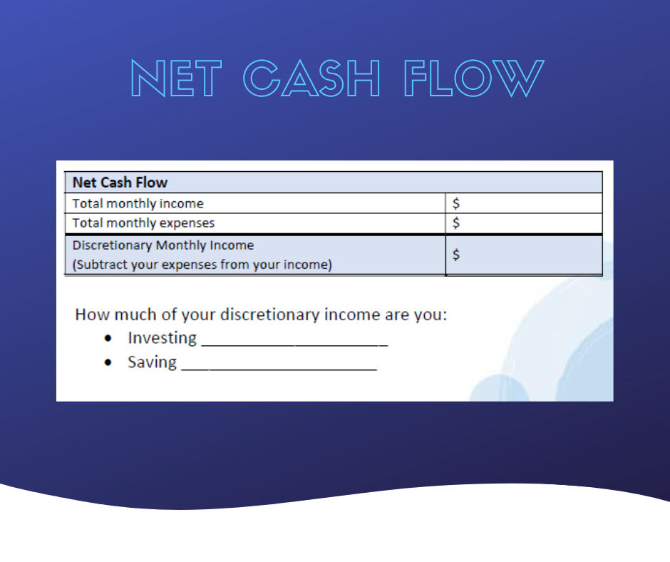 Chart of how to calculate net cash flow which is total monthly income less total monthly expenses equals discretionary monthly income