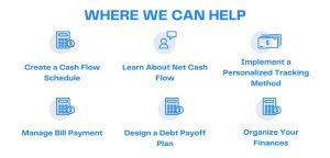 6 Areas we can help - Create a Cash Flow Schedule, Learn About Net Cash Flow, Implement a Personalized Tracking Method, Manage Bill Payment, Design a Debt Payoff Plan and Organize your Finances